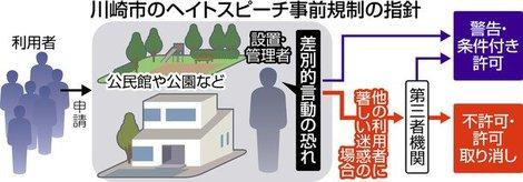 川崎ヘイト条例 流れ.jpg_large
