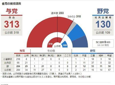 2017総選挙.JPG