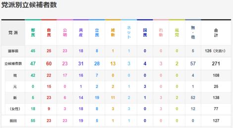 2021東京都議会選挙 公示.PNG
