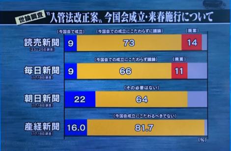 各紙 世論調査.PNG