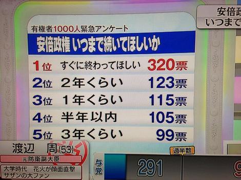 安倍政権アンケート.jpg