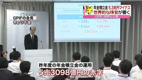 年金5兆3000億円赤字.png