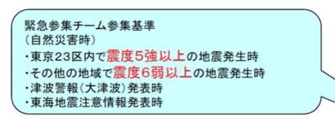 緊急参戦チーム.PNG