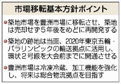 豊洲 市場移転基本方針.jpg
