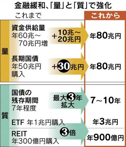 金融緩和2.jpg
