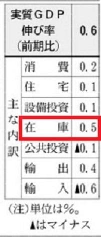 gdp内訳1.jpg